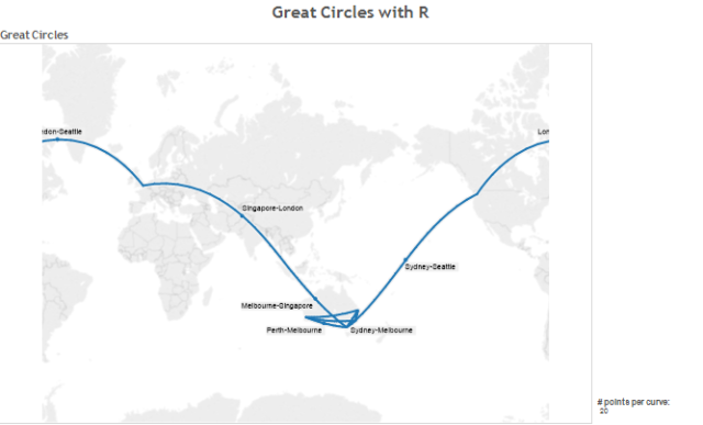 Curved Lines in Tableau through Data Densification   The